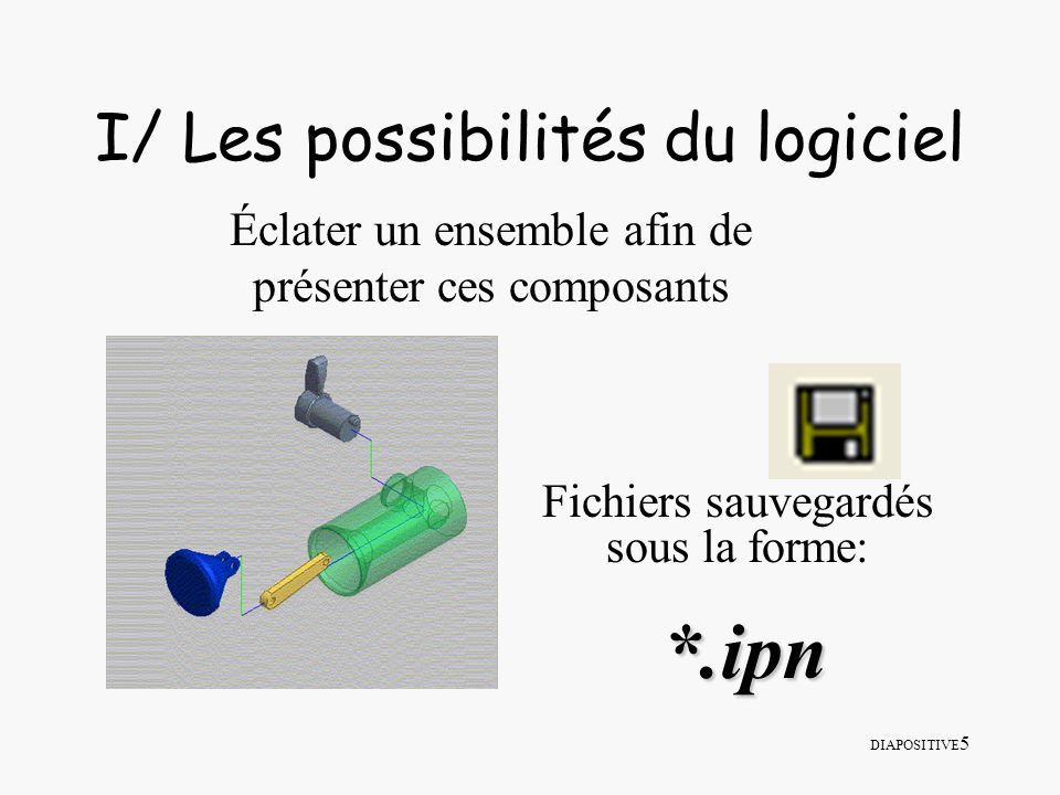 DIAPOSITIVE 5 I/ Les possibilités du logiciel Éclater un ensemble afin de présenter ces composants Fichiers sauvegardés sous la forme: *.ipn