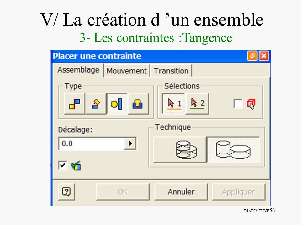 DIAPOSITIVE 50 V/ La création d un ensemble 3- Les contraintes :Tangence