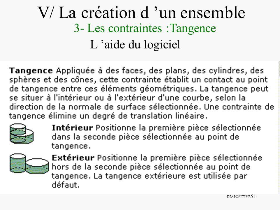 DIAPOSITIVE 51 V/ La création d un ensemble 3- Les contraintes :Tangence L aide du logiciel