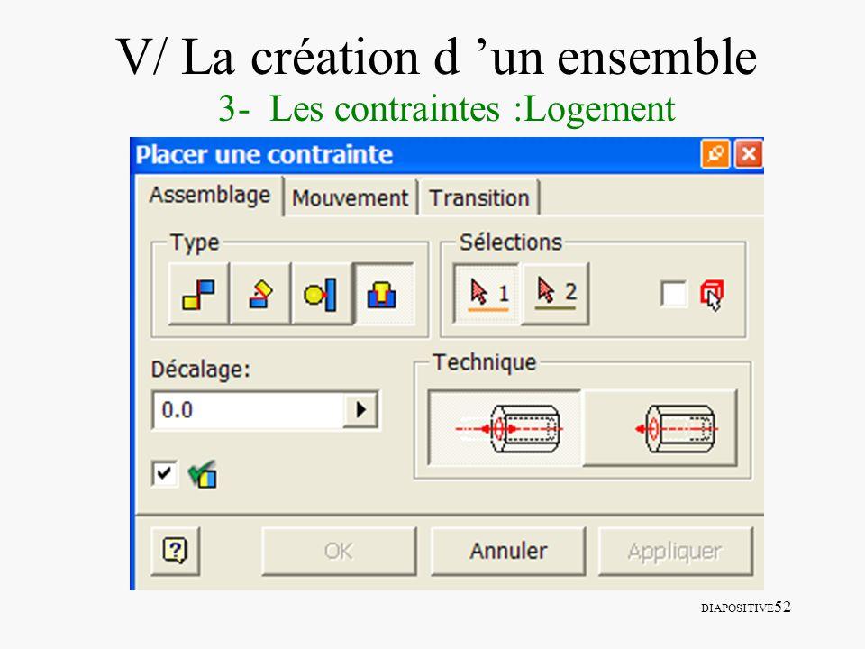 DIAPOSITIVE 52 V/ La création d un ensemble 3- Les contraintes :Logement
