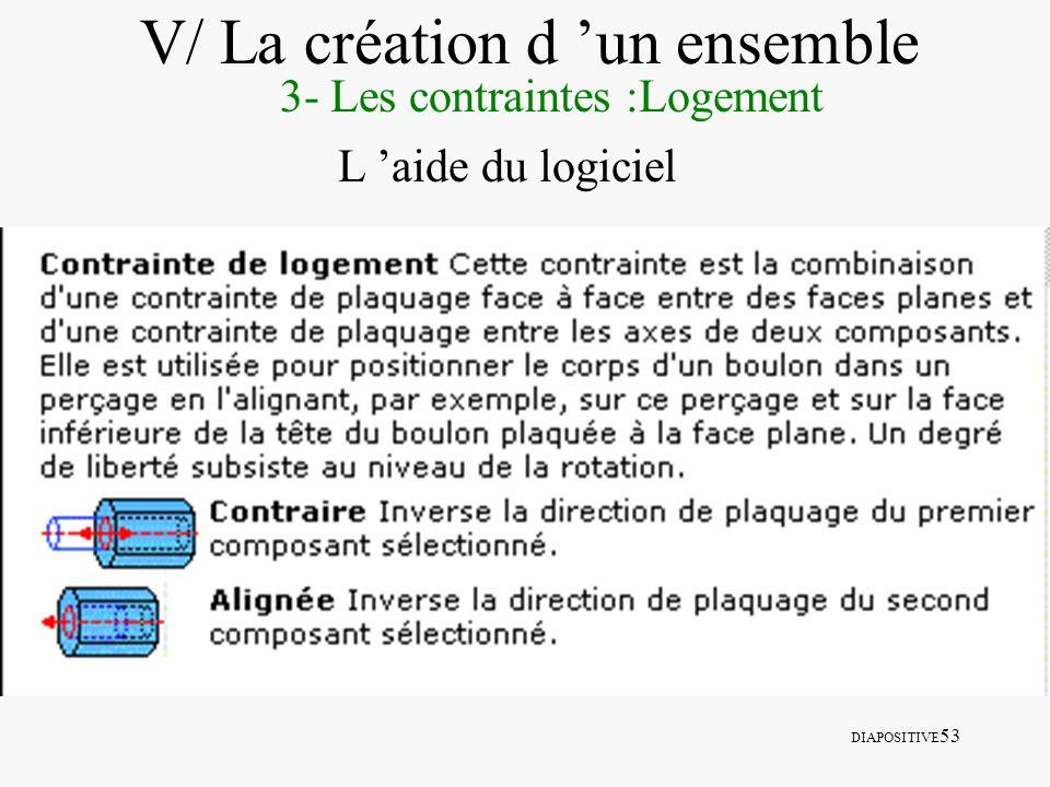 DIAPOSITIVE 53 V/ La création d un ensemble 3- Les contraintes :Logement L aide du logiciel
