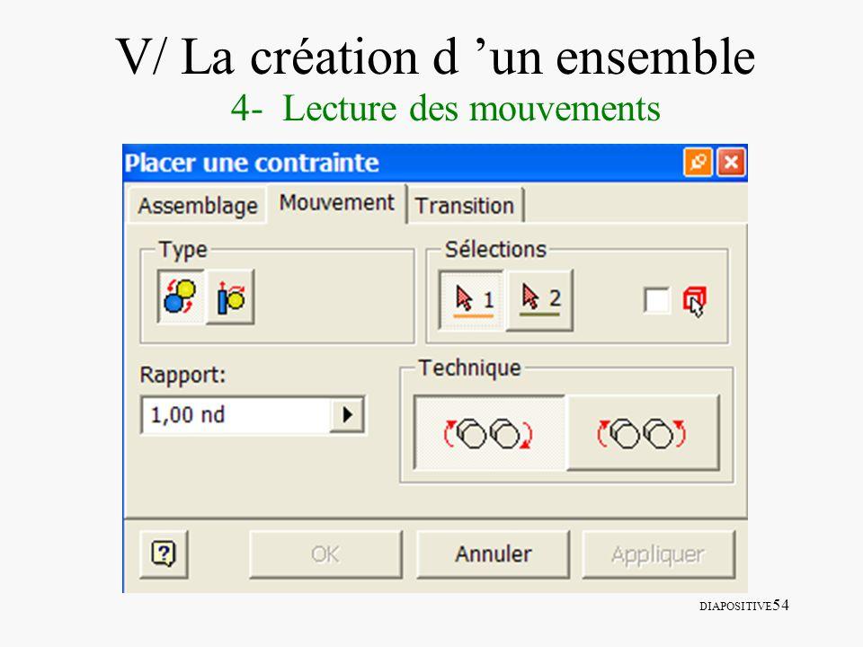 DIAPOSITIVE 54 V/ La création d un ensemble 4- Lecture des mouvements