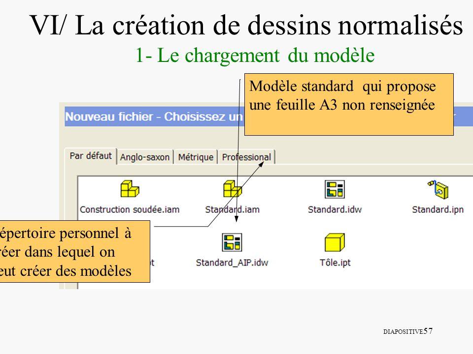 DIAPOSITIVE 57 VI/ La création de dessins normalisés 1- Le chargement du modèle Répertoire personnel à créer dans lequel on peut créer des modèles Mod