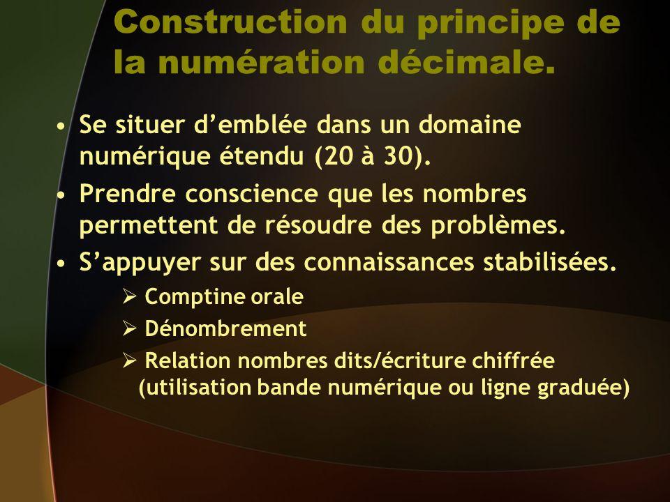 Construction du principe de la numération décimale. Se situer demblée dans un domaine numérique étendu (20 à 30). Prendre conscience que les nombres p