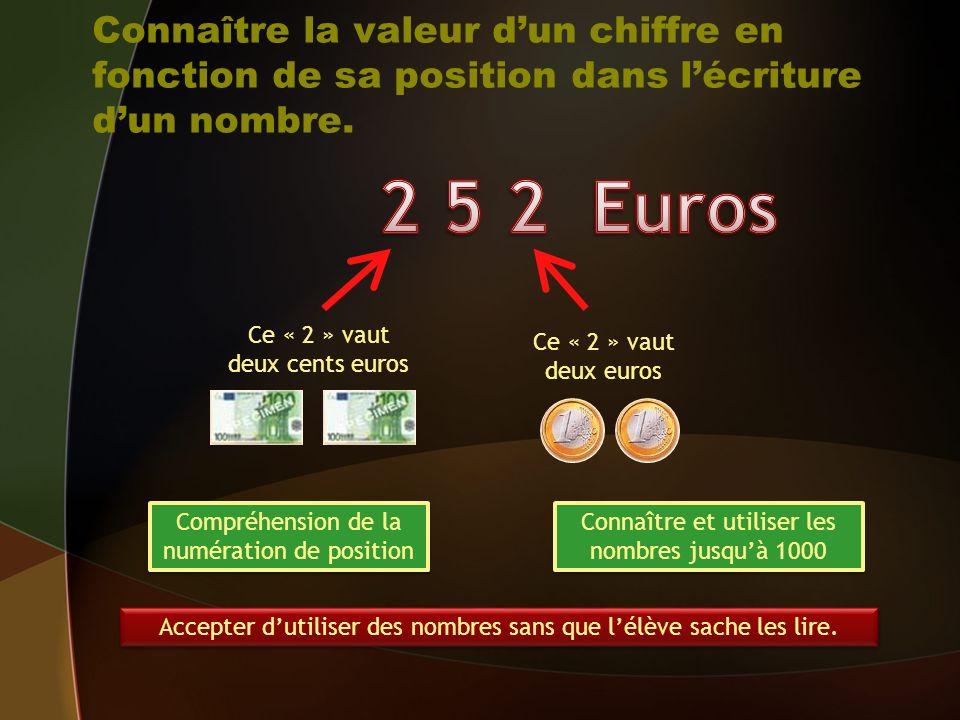 Connaître la valeur dun chiffre en fonction de sa position dans lécriture dun nombre. Ce « 2 » vaut deux cents euros Ce « 2 » vaut deux euros Compréhe