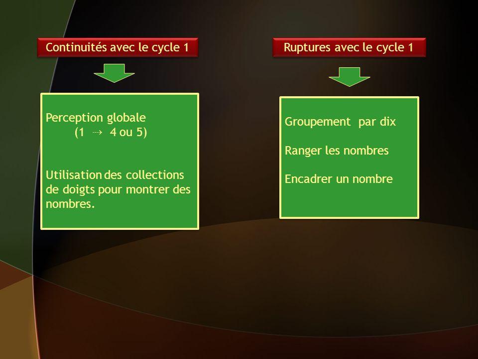 Continuités avec le cycle 1 Ruptures avec le cycle 1 Perception globale (1 4 ou 5) Utilisation des collections de doigts pour montrer des nombres.