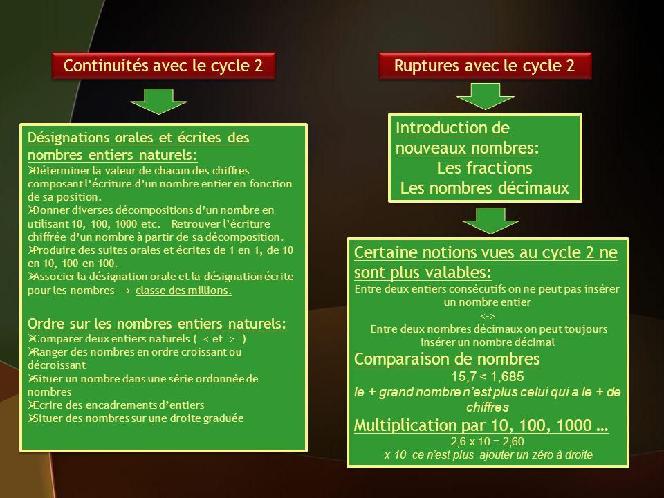 Continuités avec le cycle 2 Ruptures avec le cycle 2 Désignations orales et écrites des nombres entiers naturels: Déterminer la valeur de chacun des c
