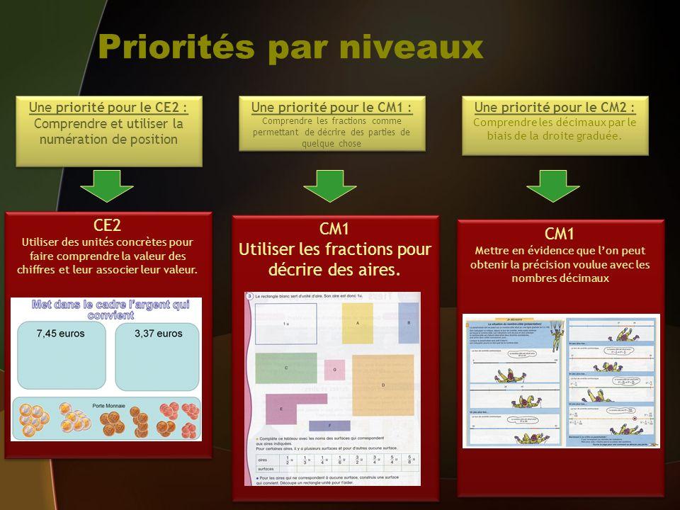Priorités par niveaux CE2 Utiliser des unités concrètes pour faire comprendre la valeur des chiffres et leur associer leur valeur. CE2 Utiliser des un