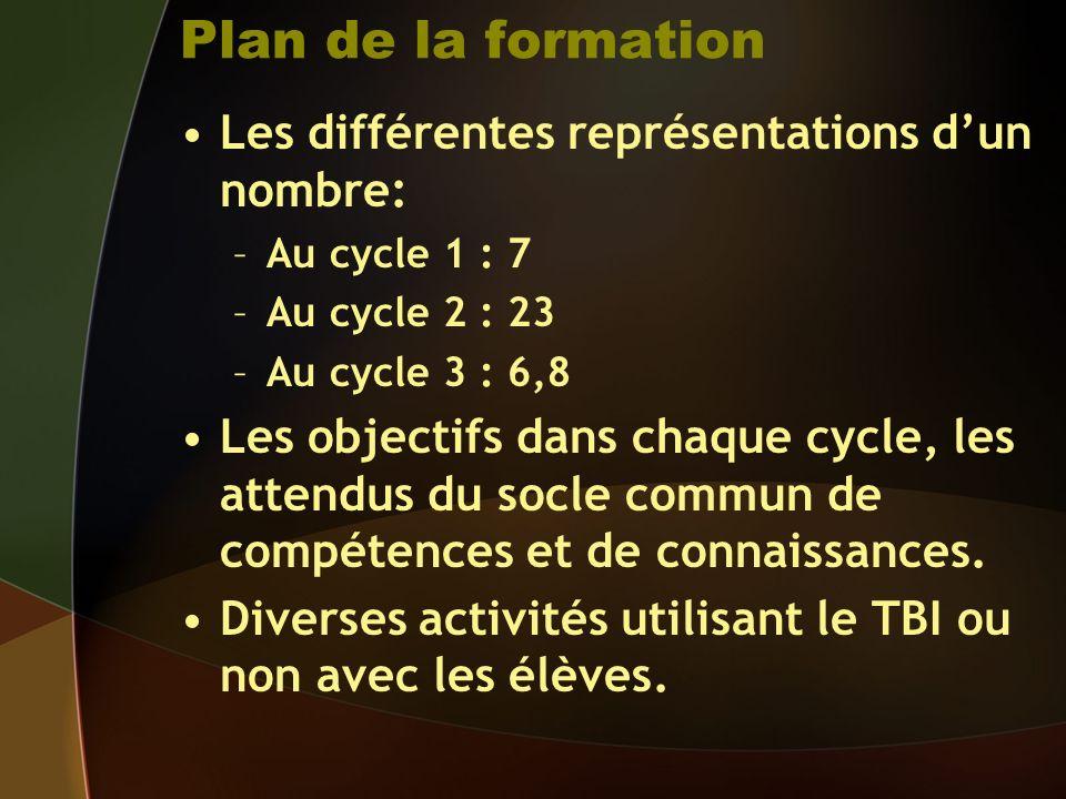 Plan de la formation Les différentes représentations dun nombre: –Au cycle 1 : 7 –Au cycle 2 : 23 –Au cycle 3 : 6,8 Les objectifs dans chaque cycle, les attendus du socle commun de compétences et de connaissances.