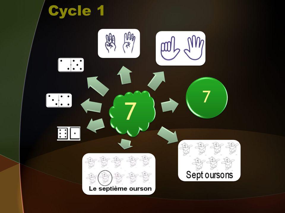 Cycle 1 7 7