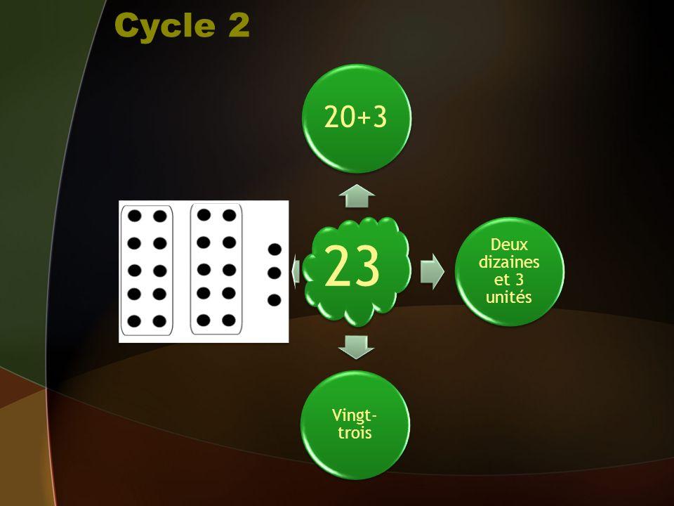 Cycle 2 23 20+3 Deux dizaines et 3 unités Vingt- trois