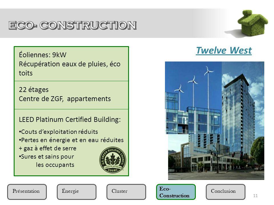 11 Présentation Eco- Construction ClusterÉnergieConclusion Twelve West Éoliennes: 9kW Récupération eaux de pluies, éco toits 22 étages Centre de ZGF,