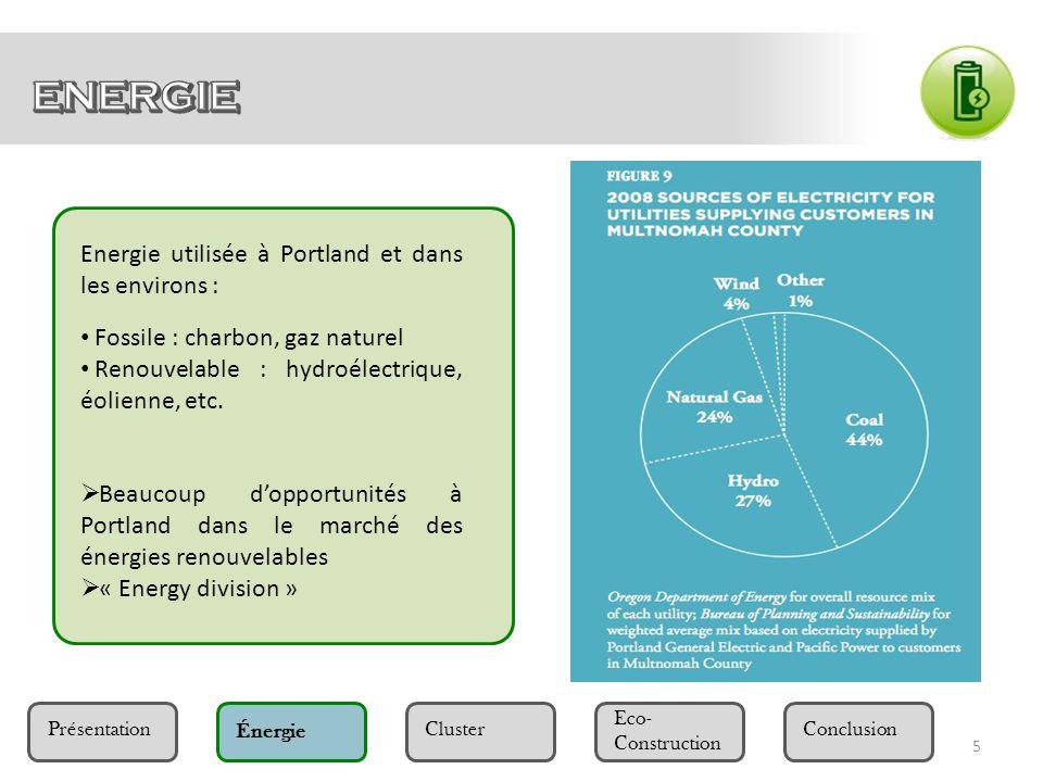 5 Présentation Eco- Construction Cluster Énergie Conclusion Energie utilisée à Portland et dans les environs : Fossile : charbon, gaz naturel Renouvel