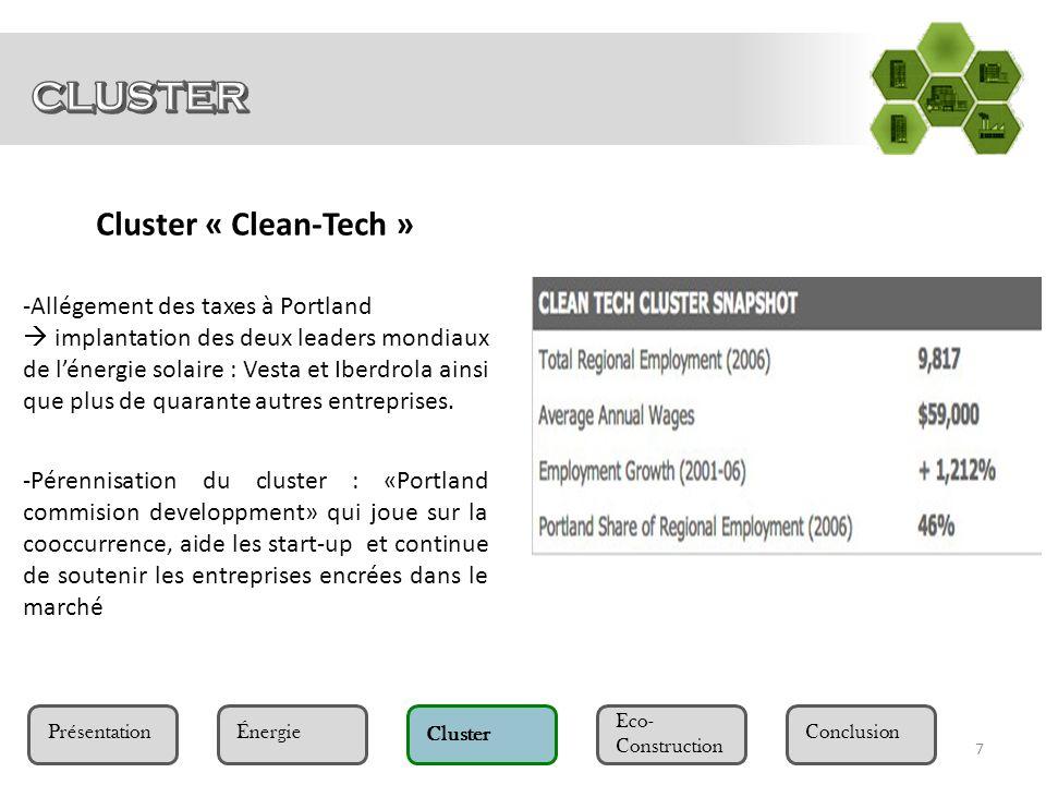 7 Présentation Eco- Construction Cluster ÉnergieConclusion Cluster « Clean-Tech » -Allégement des taxes à Portland implantation des deux leaders mondi