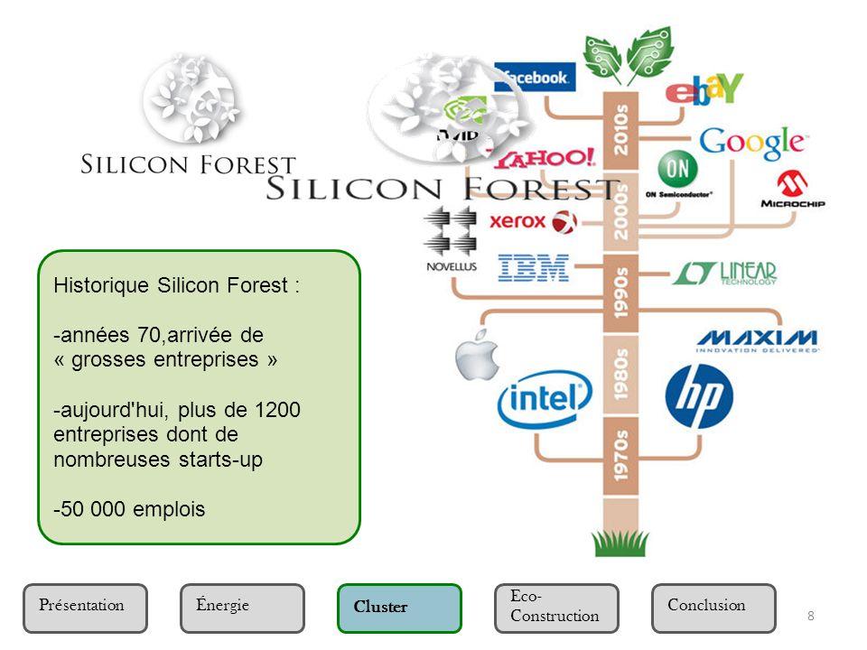 8 Présentation Eco- Construction ClusterÉnergieConclusion Tektronix : première entreprise à s'implanter à Portland (1946) Aujourd'hui Intel est le plu