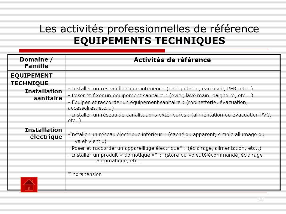 11 Les activités professionnelles de référence EQUIPEMENTS TECHNIQUES Domaine / Famille Activités de référence EQUIPEMENT TECHNIQUE Installation sanit