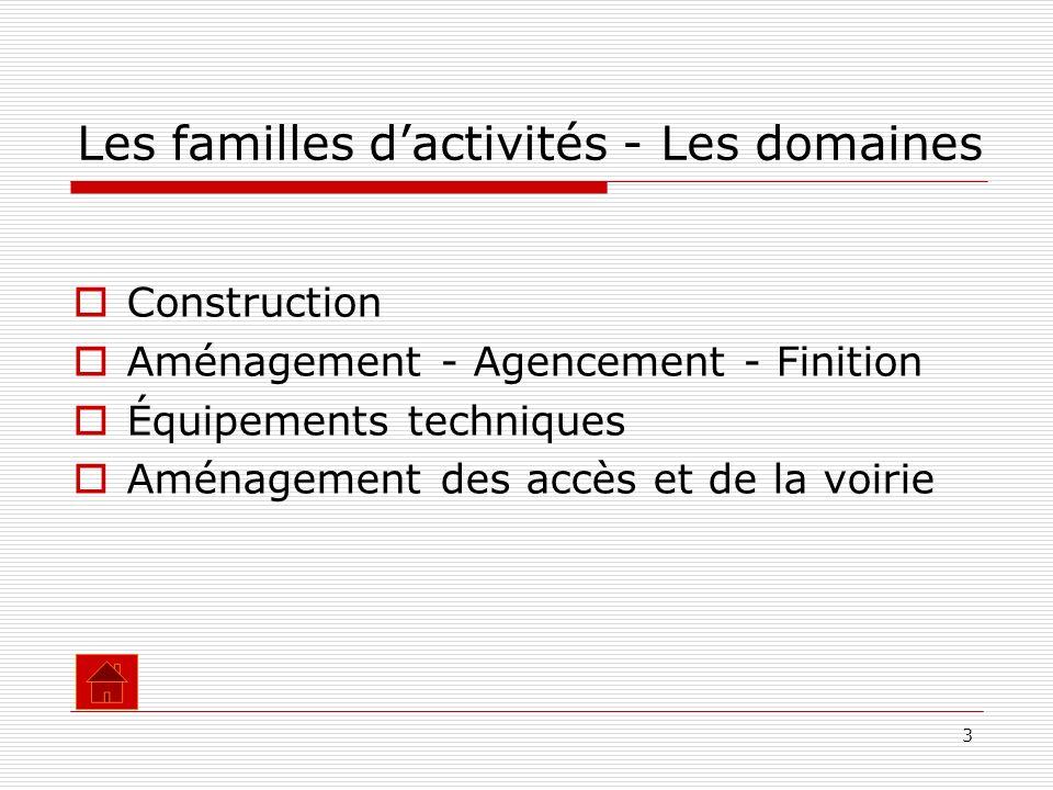 3 Les familles dactivités - Les domaines Construction Aménagement - Agencement - Finition Équipements techniques Aménagement des accès et de la voirie