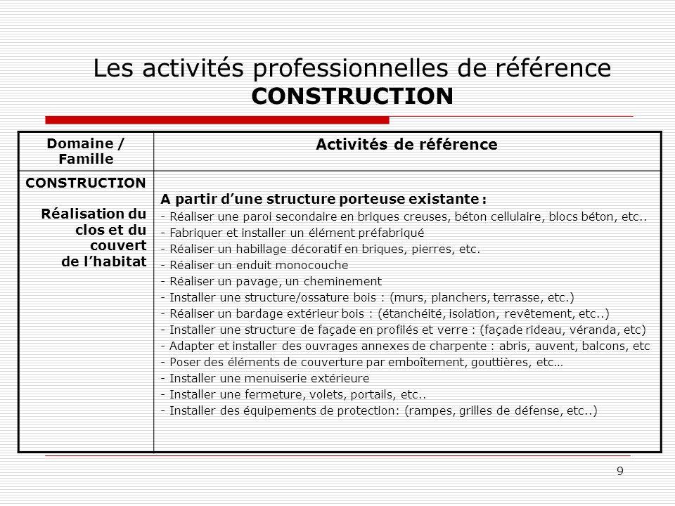 9 Les activités professionnelles de référence CONSTRUCTION Domaine / Famille Activités de référence CONSTRUCTION Réalisation du clos et du couvert de