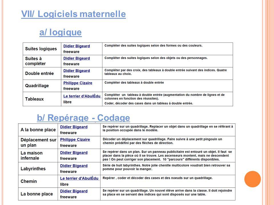 VII/ Logiciels maternelle a/ logique b/ Repérage - Codage
