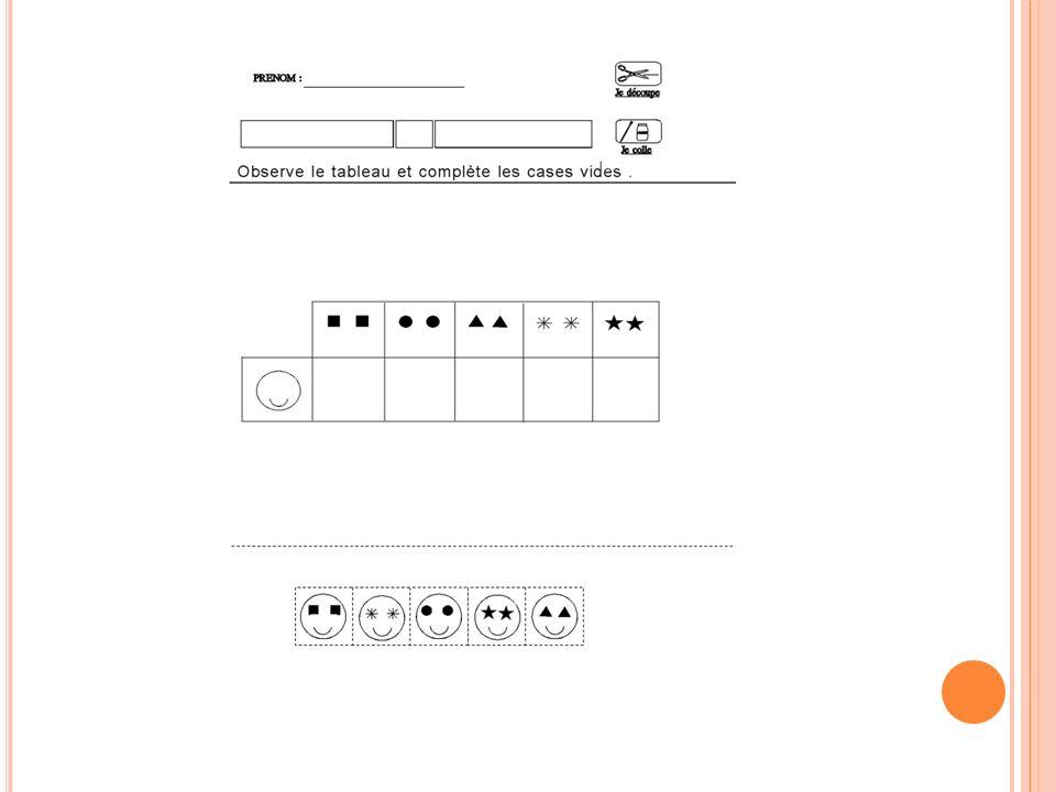 II/ Le repérage Objectifs -Se déplacer et se repérer dans lespace -Décoder un déplacement -Suivre un chemin en tenant compte des informations qui sont sur le papier.