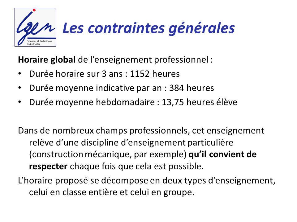 Les contraintes générales Horaire global de lenseignement professionnel : Durée horaire sur 3 ans : 1152 heures Durée moyenne indicative par an : 384