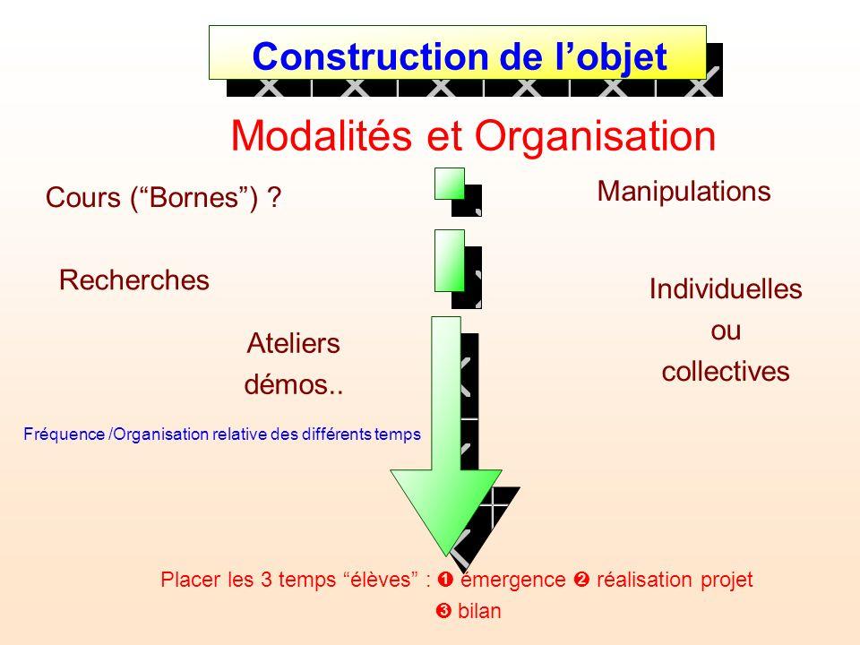 Construction de lobjet Modalités et Organisation Cours (Bornes) ? Manipulations Recherches Individuelles ou collectives Ateliers démos.. Fréquence /Or