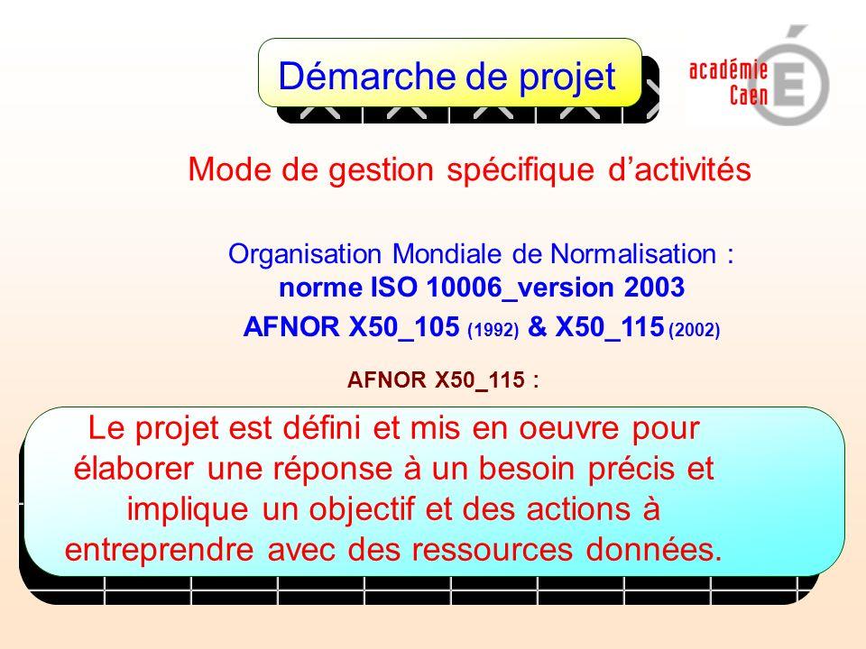 Démarche de projet Mode de gestion spécifique dactivités Organisation Mondiale de Normalisation : norme ISO 10006_version 2003 AFNOR X50_105 (1992) &