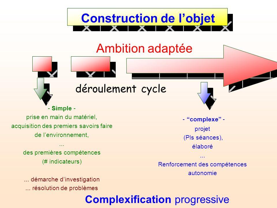 Construction de lobjet déroulement cycle Ambition adaptée - Simple - prise en main du matériel, acquisition des premiers savoirs faire de lenvironneme
