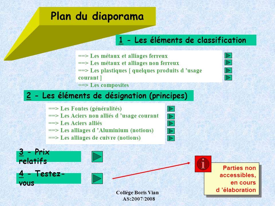 Collège Boris Vian AS:2007/2008 Eléments de désignation -5 Les Aciers - quelques applications