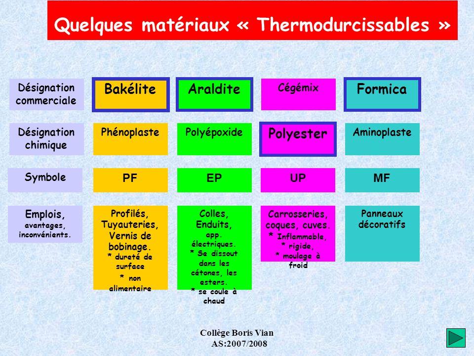 Collège Boris Vian AS:2007/2008 Quelques matériaux « Thermoplastiques » Désignation commerciale Désignation chimique Symbole Emplois, avantages, inconvénients.
