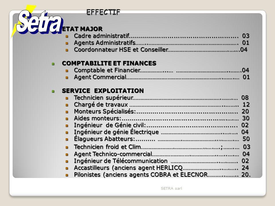 LABOGENIE (analyse de sol et essais des éprouvettes) Ets JOB et Cie Douala (Mise à disposition des engins) NGAKO SARL (Fourniture du matériel de travail) Sté OC Yaoundé (Operational Service) UTE COBRA PUROIL (mise à disposition du personnel et matériel spécialisés) GPS (Etudes et gestion de projets, assistance technique) Setra sarl PARTENAIRES LOCAUX