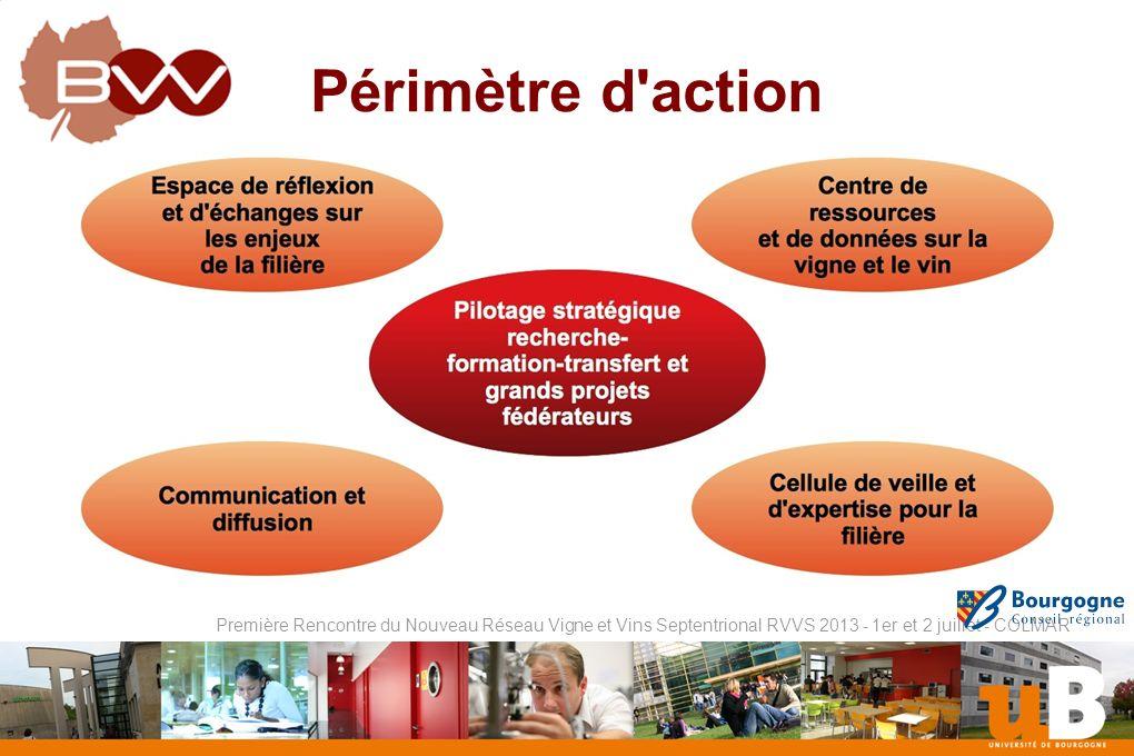 Nom de la composante Première Rencontre du Nouveau Réseau Vigne et Vins Septentrional RVVS 2013 - 1er et 2 juillet - COLMAR Périmètre d action
