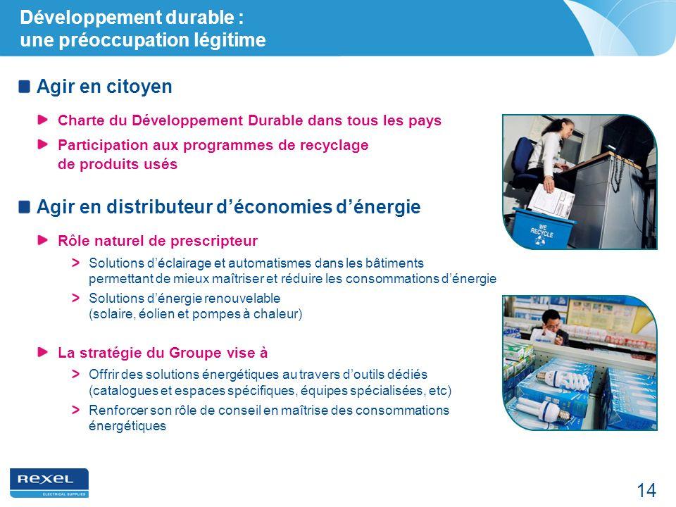 14 Développement durable : une préoccupation légitime Agir en citoyen Charte du Développement Durable dans tous les pays Participation aux programmes