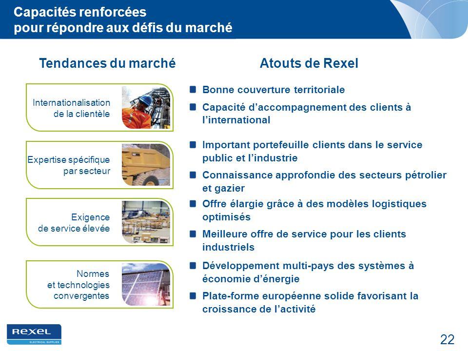 22 Capacités renforcées pour répondre aux défis du marché Tendances du marchéAtouts de Rexel Internationalisation de la clientèle Expertise spécifique
