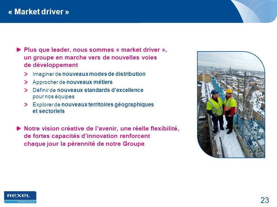 23 « Market driver » Plus que leader, nous sommes « market driver », un groupe en marche vers de nouvelles voies de développement Imaginer de nouveaux