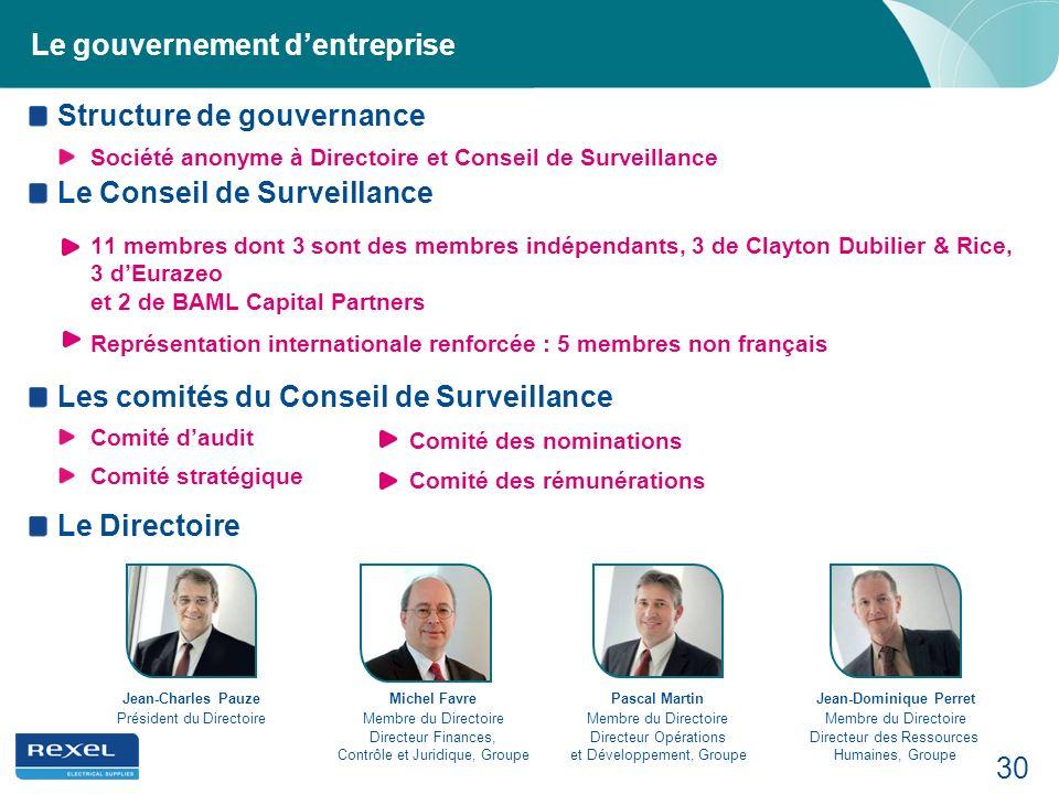 30 Le gouvernement dentreprise Structure de gouvernance Société anonyme à Directoire et Conseil de Surveillance Le Conseil de Surveillance 11 membres