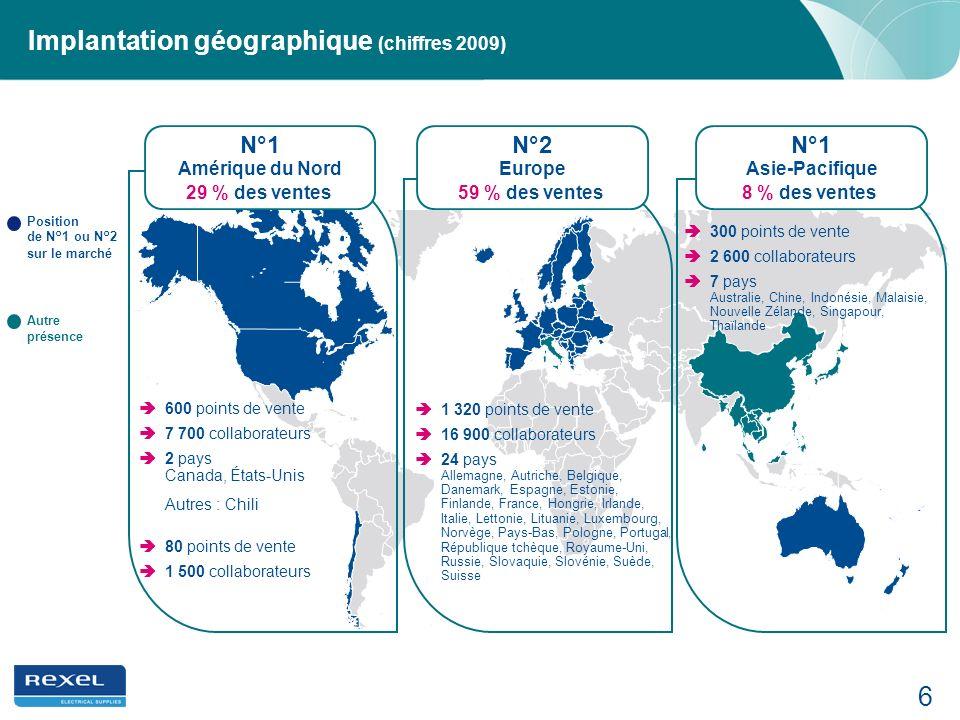 6 Implantation géographique (chiffres 2009) Position de N°1 ou N°2 sur le marché Autre présence 1 320 points de vente 16 900 collaborateurs 24 pays Al
