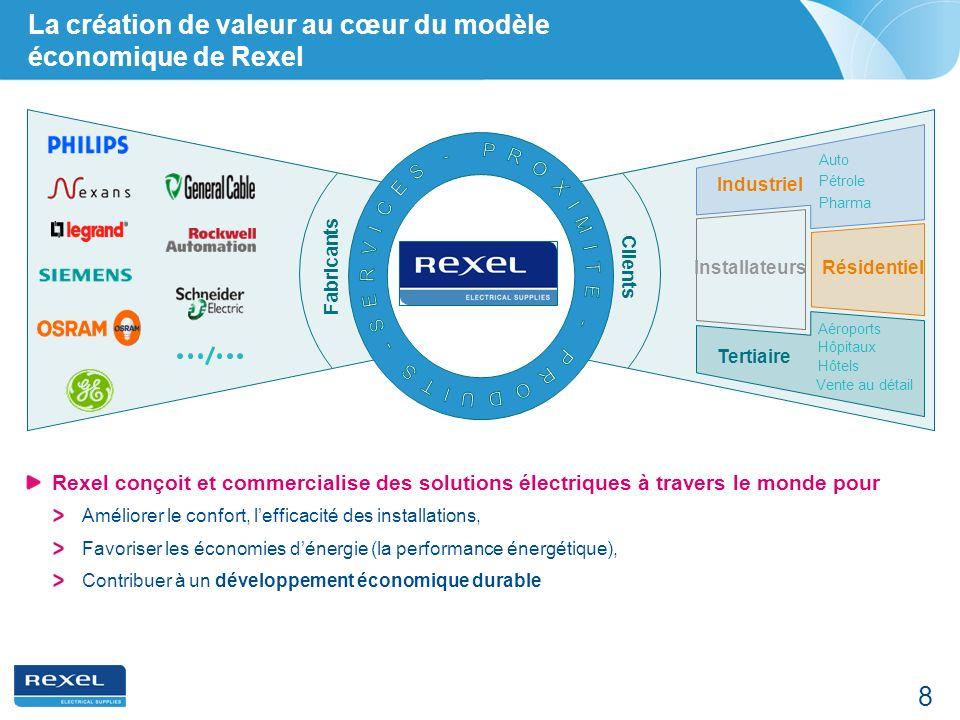 8 La création de valeur au cœur du modèle économique de Rexel Rexel conçoit et commercialise des solutions électriques à travers le monde pour Amélior