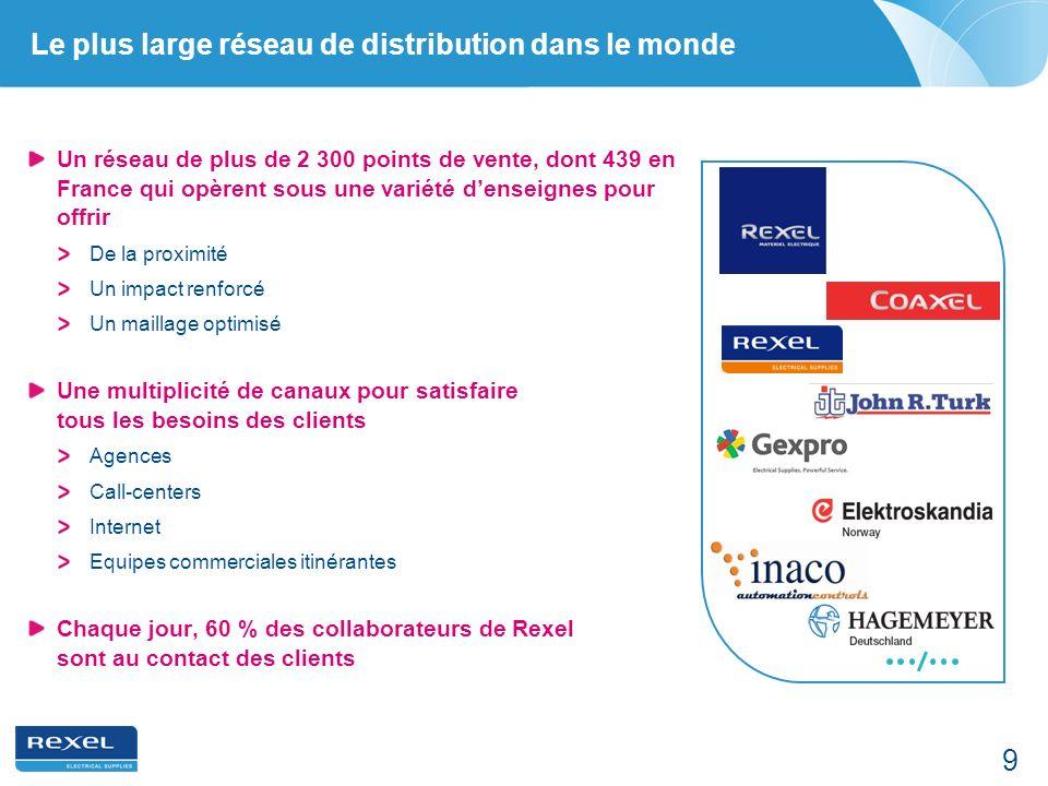 9 Le plus large réseau de distribution dans le monde Un réseau de plus de 2 300 points de vente, dont 439 en France qui opèrent sous une variété dense