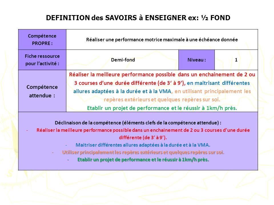 DEFINITION des SAVOIRS à ENSEIGNER ex: ½ FOND Compétence PROPRE : Réaliser une performance motrice maximale à une échéance donnée Fiche ressource pour