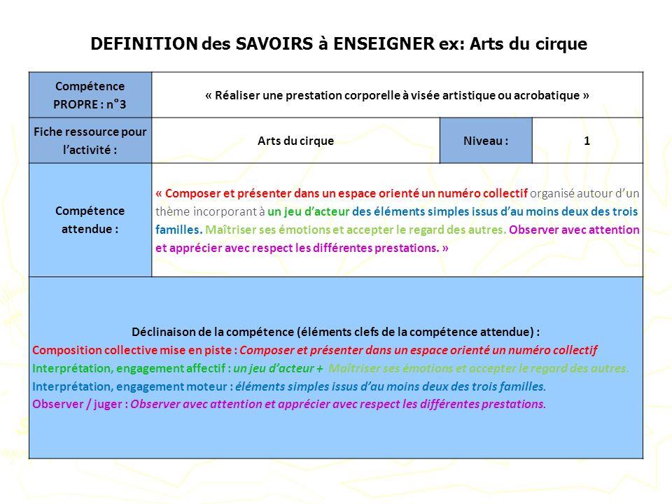 Compétence PROPRE : n°3 « Réaliser une prestation corporelle à visée artistique ou acrobatique » Fiche ressource pour lactivité : Arts du cirqueNiveau