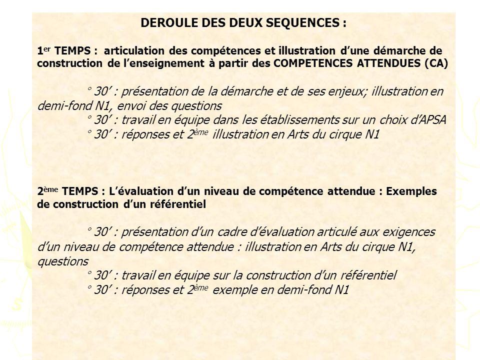 DEROULE DES DEUX SEQUENCES : 1 er TEMPS : articulation des compétences et illustration dune démarche de construction de lenseignement à partir des COM