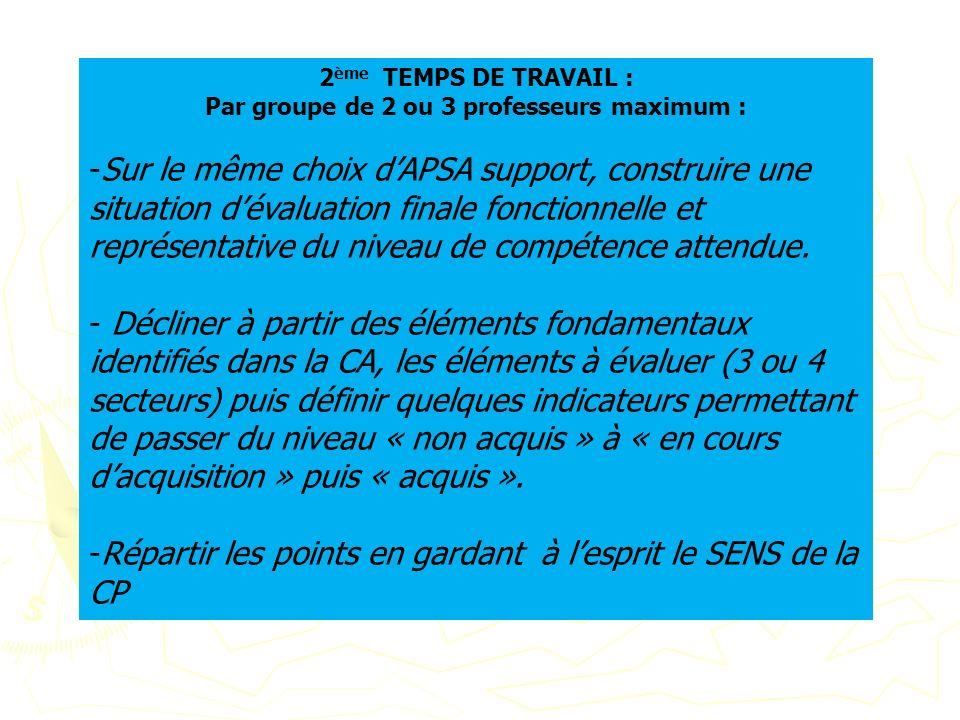 2 ème TEMPS DE TRAVAIL : Par groupe de 2 ou 3 professeurs maximum : -Sur le même choix dAPSA support, construire une situation dévaluation finale fonc