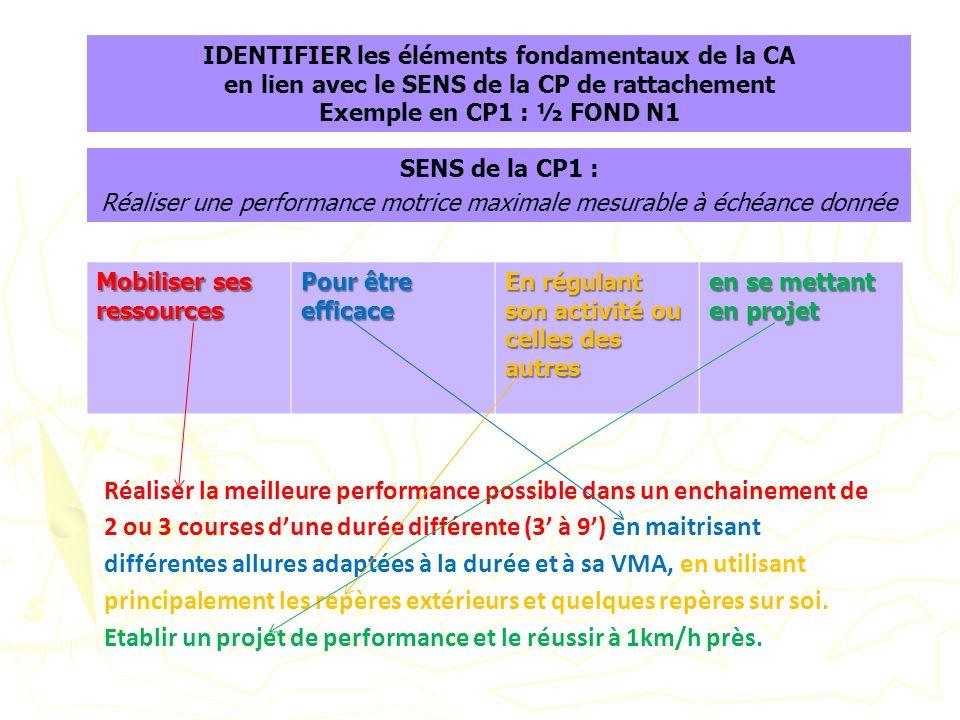 IDENTIFIER les éléments fondamentaux de la CA en lien avec le SENS de la CP de rattachement Exemple en CP1 : ½ FOND N1 Réaliser la meilleure performan