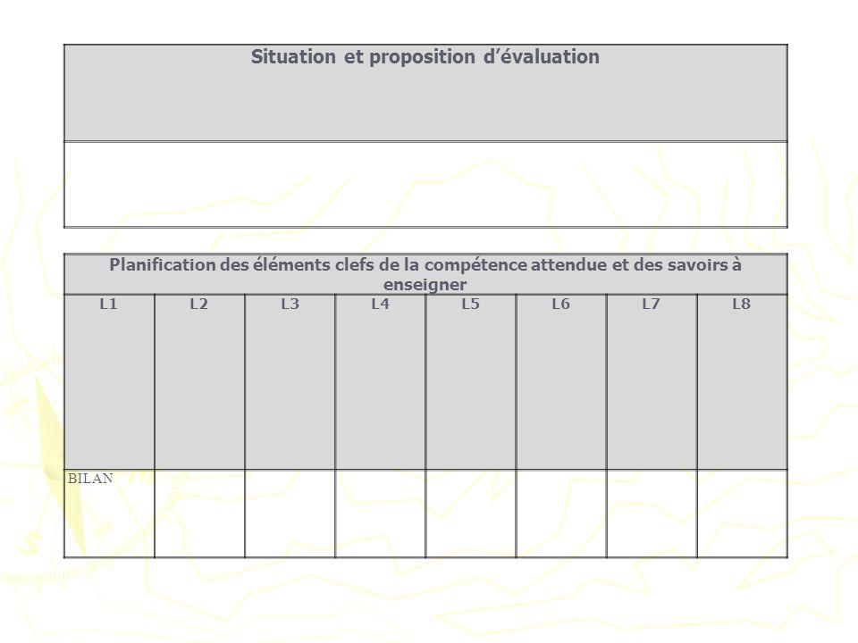 Situation et proposition dévaluation Planification des éléments clefs de la compétence attendue et des savoirs à enseigner L1L2L3L4L5L6L7L8 BILAN