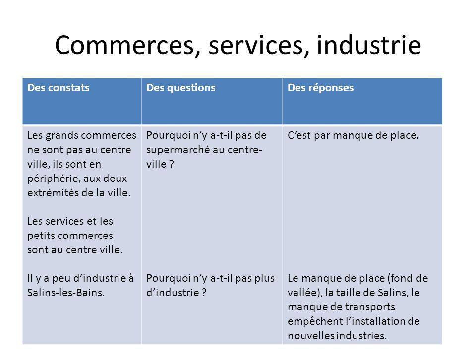 Commerces, services, industrie Des constatsDes questionsDes réponses Les grands commerces ne sont pas au centre ville, ils sont en périphérie, aux deu