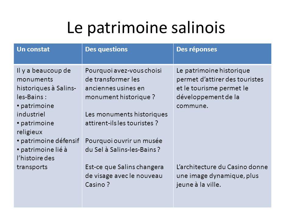 Le patrimoine salinois Un constatDes questionsDes réponses Il y a beaucoup de monuments historiques à Salins- les-Bains : patrimoine industriel patrim