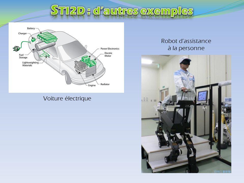 Voiture électrique Robot dassistance à la personne