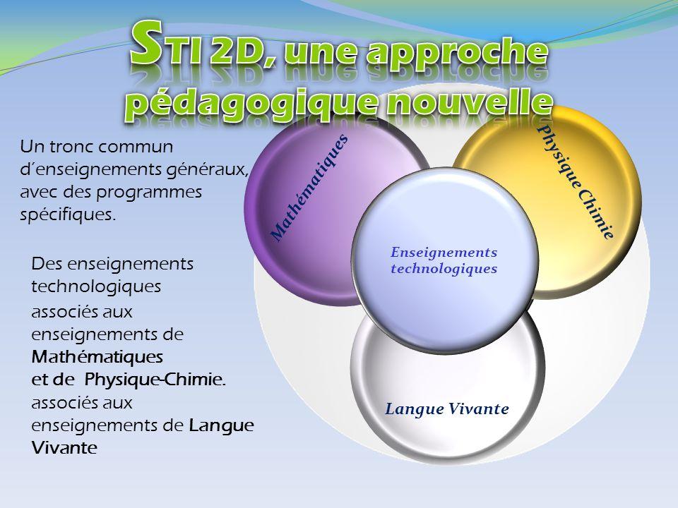 Enseignements généraux Langue Vivante Mathématiques Enseignements technologiques associés aux enseignements de Mathématiques et de Physique-Chimie. Un