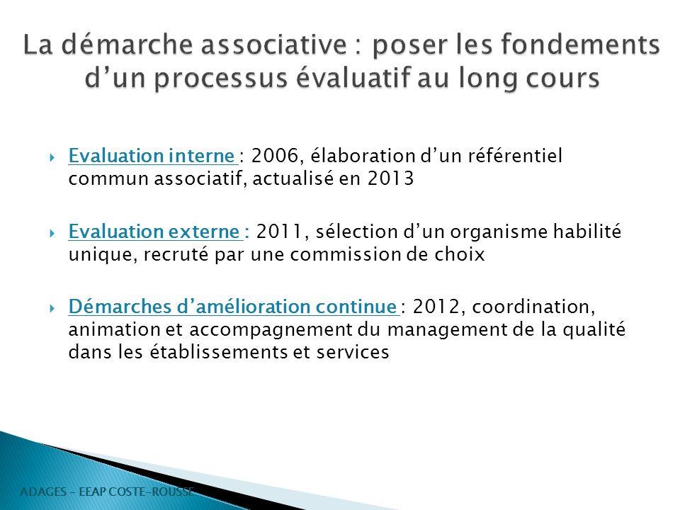 Evaluation interne : 2006, élaboration dun référentiel commun associatif, actualisé en 2013 Evaluation externe : 2011, sélection dun organisme habilit